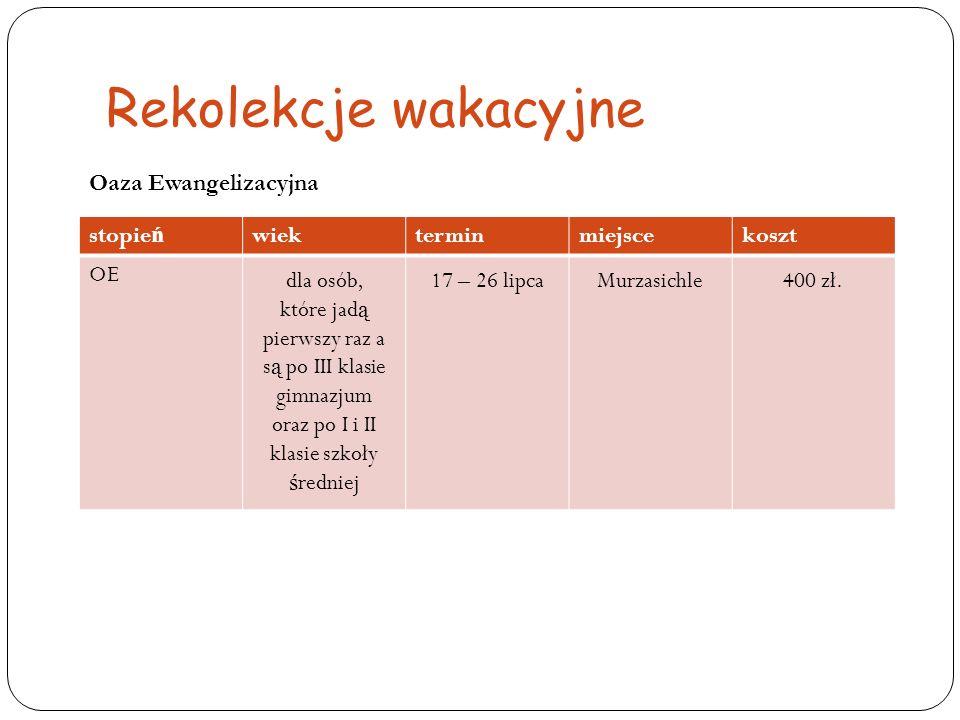 Rekolekcje wakacyjne stopie ń wiekterminmiejscekoszt OE dla osób, które jad ą pierwszy raz a s ą po III klasie gimnazjum oraz po I i II klasie szkoły