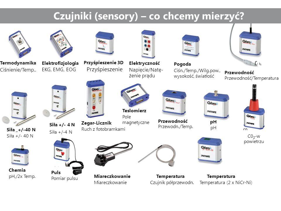 Czujniki (sensory) – co chcemy mierzyć? Termodynamika Ciśnienie/Temp.. Elektrofizjologia EKG, EMG, EOG Przyśpieszenie 3D Przyśpieszenie Elektryczność