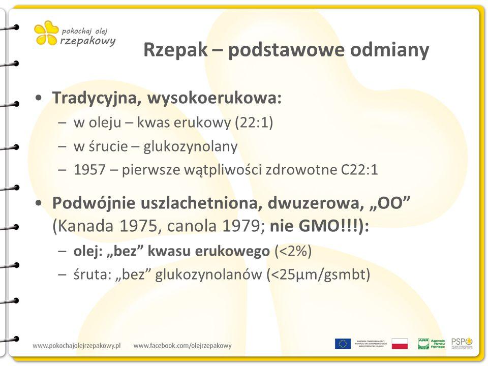 Rzepak – podstawowe odmiany Tradycyjna, wysokoerukowa: –w oleju – kwas erukowy (22:1) –w śrucie – glukozynolany –1957 – pierwsze wątpliwości zdrowotne