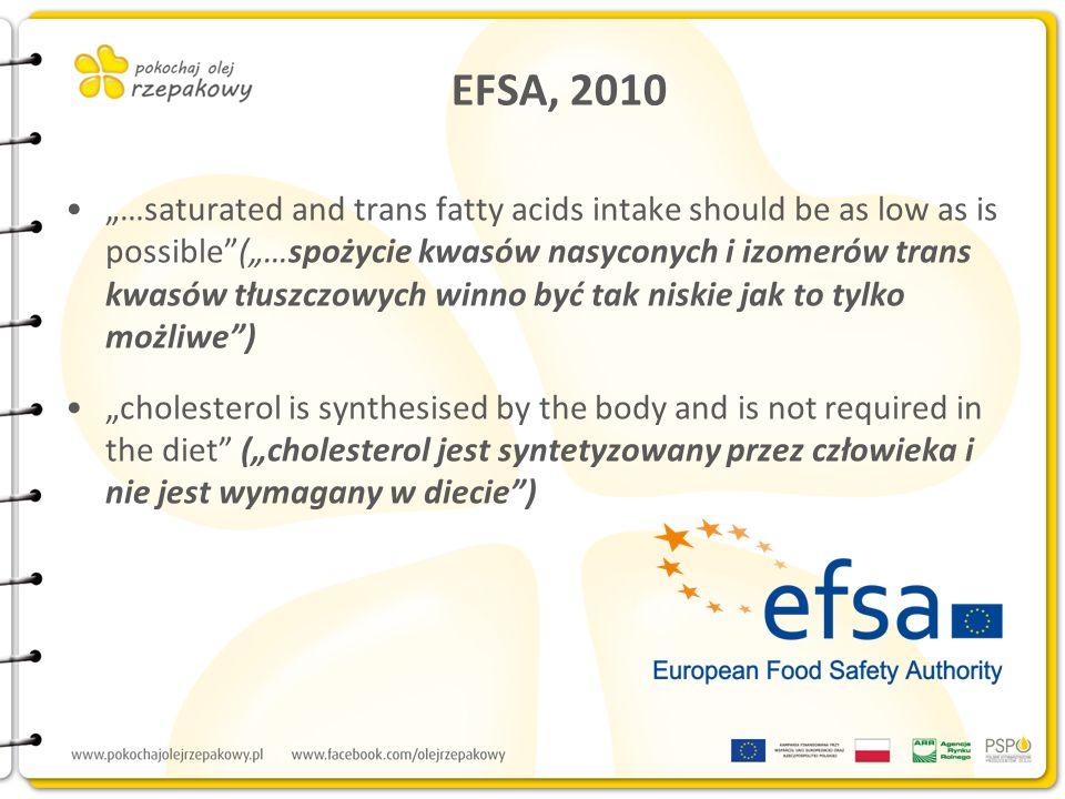 EFSA, 2010 …saturated and trans fatty acids intake should be as low as is possible(…spożycie kwasów nasyconych i izomerów trans kwasów tłuszczowych wi