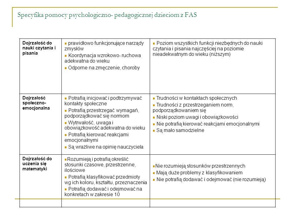 Specyfika pomocy psychologiczno- pedagogicznej dzieciom z FAS Dojrzałość do nauki czytania i pisania prawidłowo funkcjonujące narządy zmysłów Koordyna