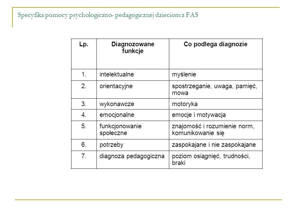 Specyfika pomocy psychologiczno- pedagogicznej dzieciom z FAS Lp.Diagnozowane funkcje Co podlega diagnozie 1.intelektualnemyślenie 2.orientacyjnespost