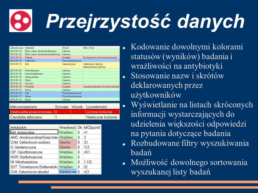 Przejrzystość danych Kodowanie dowolnymi kolorami statusów (wyników) badania i wrażliwości na antybiotyki Stosowanie nazw i skrótów deklarowanych prze