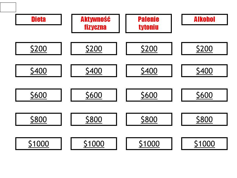DietaAktywność fizyczna Palenie tytoniu Alkohol $400 $600 $800 $1000 $200 $400 $600 $800 $1000 $200 $400 $600 $800 $1000 $200 $600 $800 $400 $1000 $200