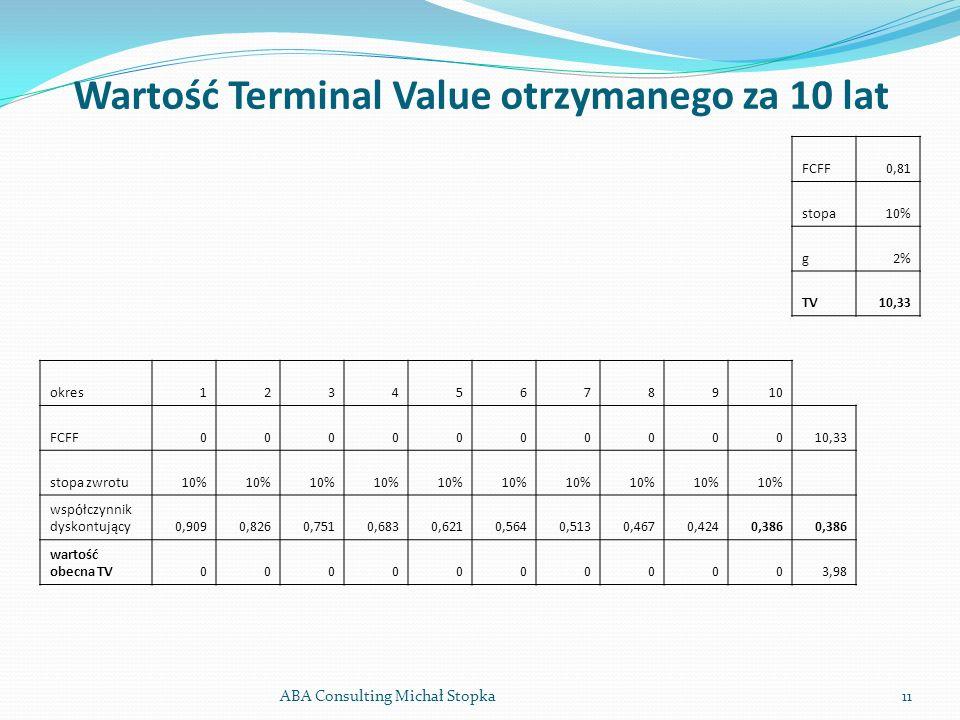Wartość Terminal Value otrzymanego za 10 lat ABA Consulting Michał Stopka11 FCFF0,81 stopa10% g2% TV10,33 okres12345678910 FCFF000000000010,33 stopa z