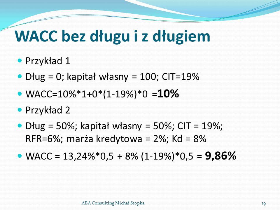 WACC bez długu i z długiem Przykład 1 Dług = 0; kapitał własny = 100; CIT=19% WACC=10%*1+0*(1-19%)*0 = 10% Przykład 2 Dług = 50%; kapitał własny = 50%