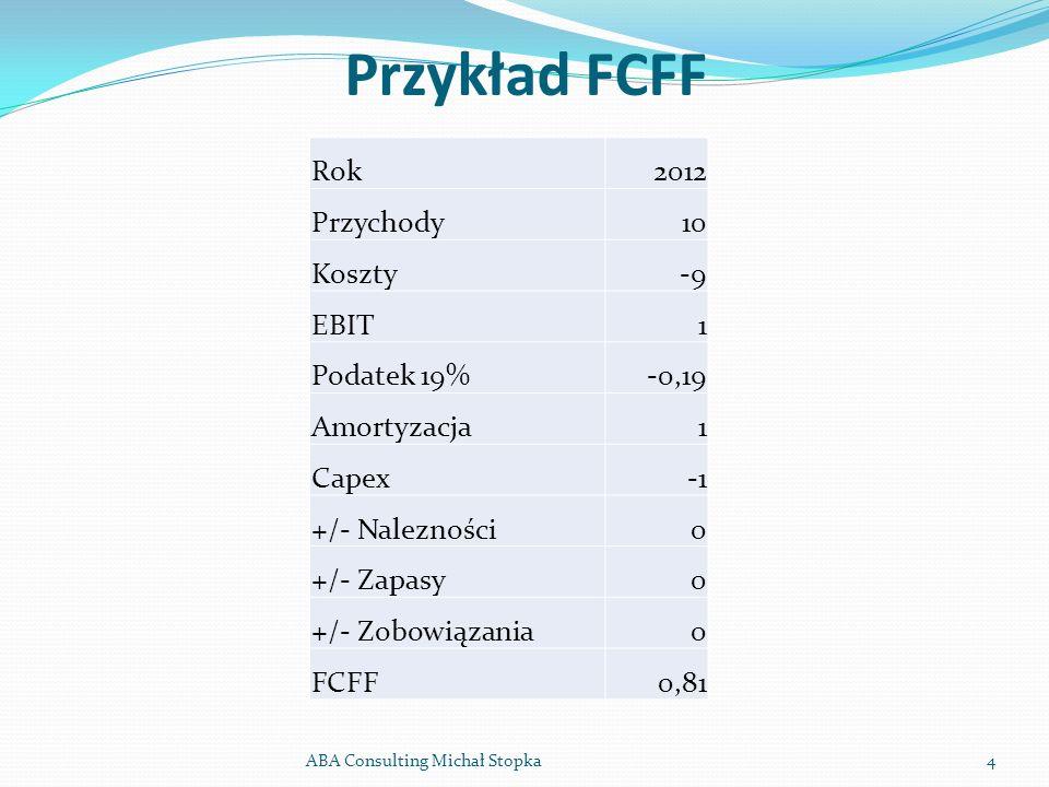 Przykład FCFF ABA Consulting Michał Stopka4 Rok2012 Przychody10 Koszty-9 EBIT1 Podatek 19%-0,19 Amortyzacja1 Capex +/- Nalezności0 +/- Zapasy0 +/- Zob
