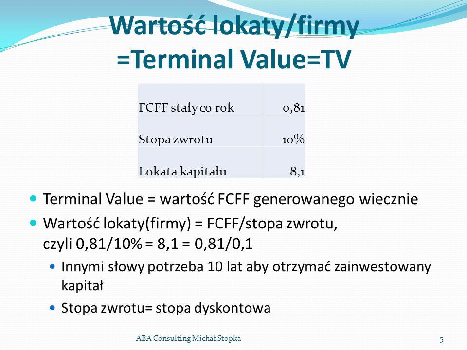 Wartość lokaty/firmy =Terminal Value=TV ABA Consulting Michał Stopka5 Terminal Value = wartość FCFF generowanego wiecznie Wartość lokaty(firmy) = FCFF
