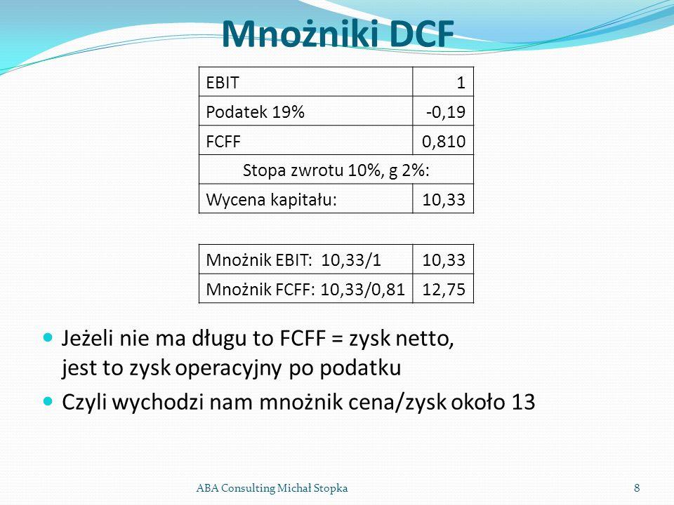 Mnożniki DCF Jeżeli nie ma długu to FCFF = zysk netto, jest to zysk operacyjny po podatku Czyli wychodzi nam mnożnik cena/zysk około 13 ABA Consulting