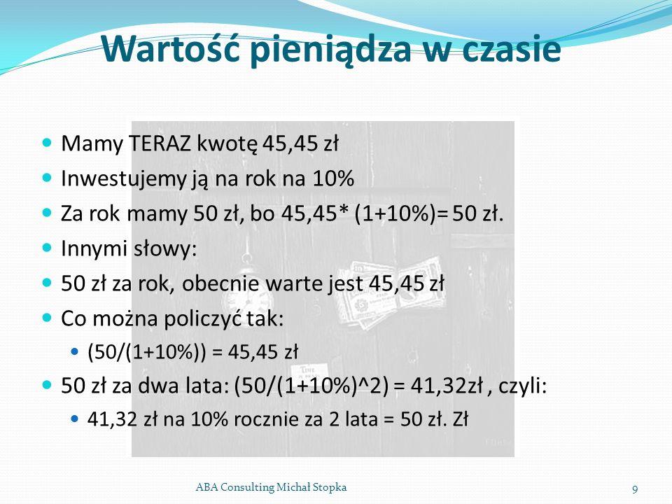 Wartość pieniądza w czasie ABA Consulting Michał Stopka9 Mamy TERAZ kwotę 45,45 zł Inwestujemy ją na rok na 10% Za rok mamy 50 zł, bo 45,45* (1+10%)=
