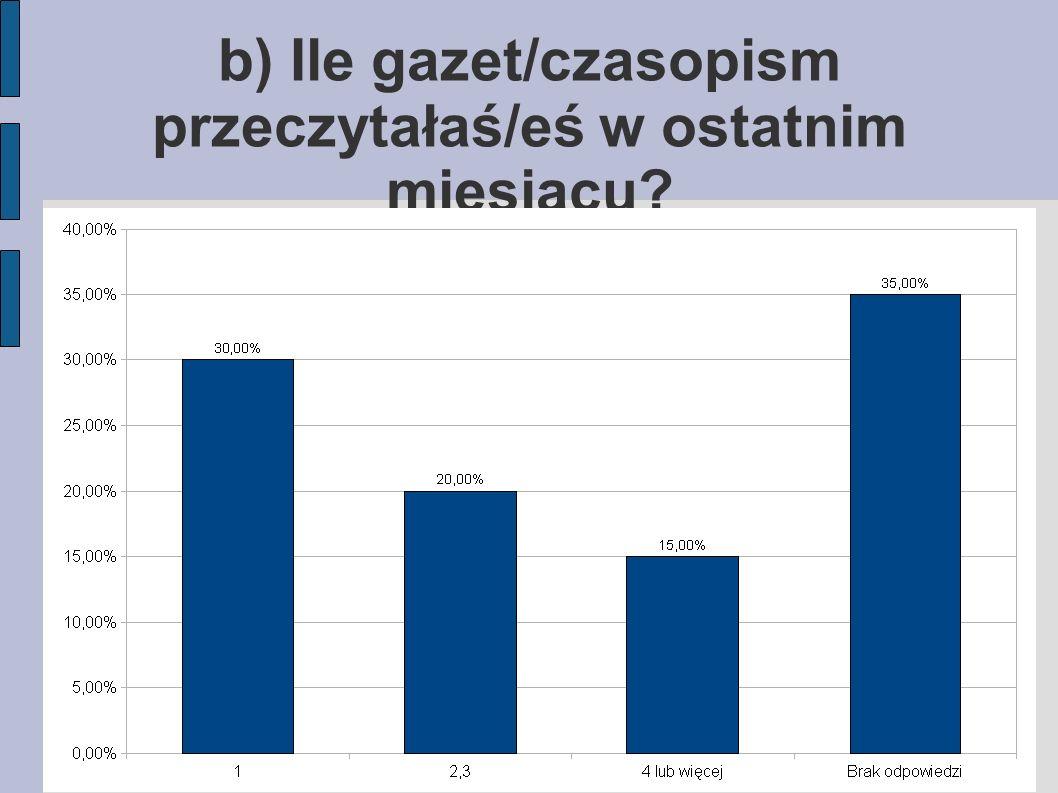 b) Ile gazet/czasopism przeczytałaś/eś w ostatnim miesiącu?