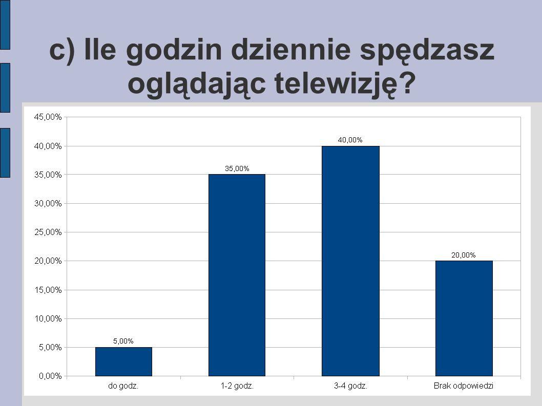 c) Ile godzin dziennie spędzasz oglądając telewizję?