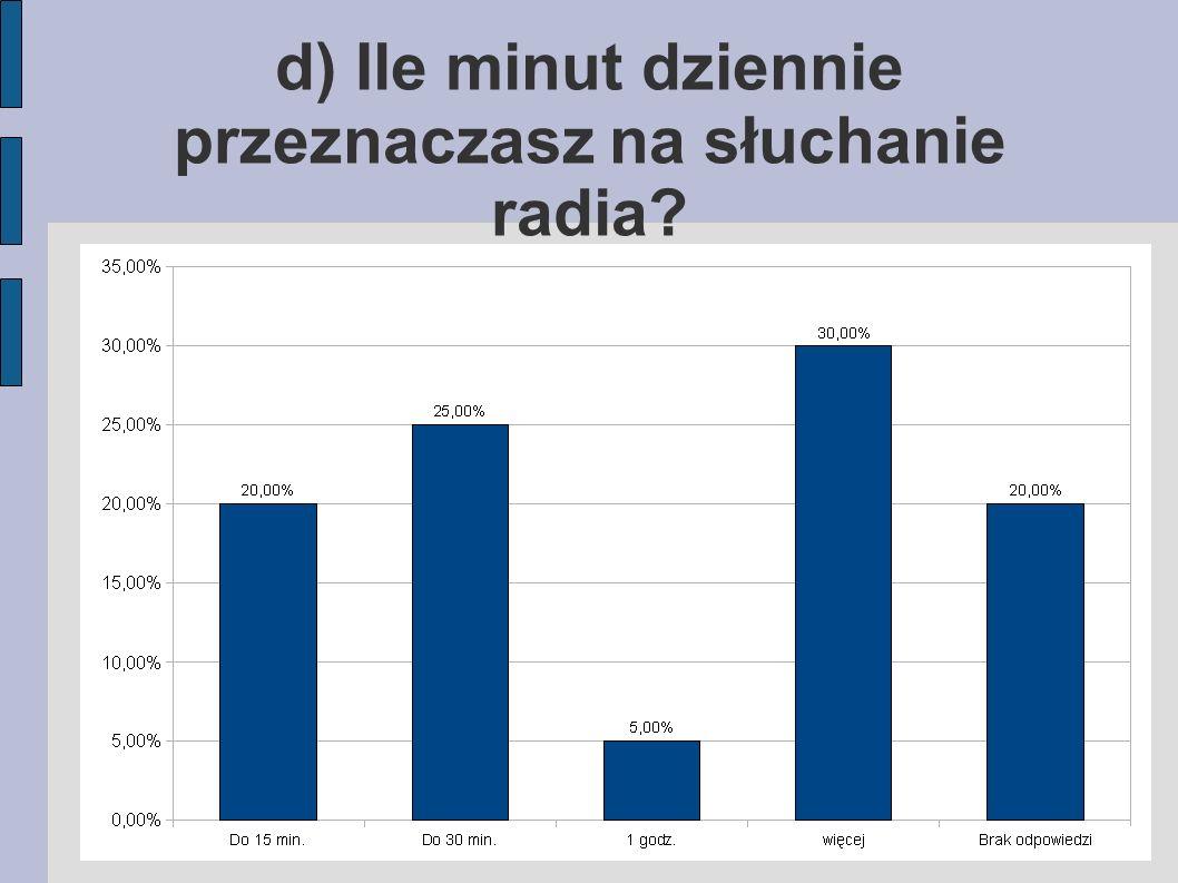 d) Ile minut dziennie przeznaczasz na słuchanie radia?