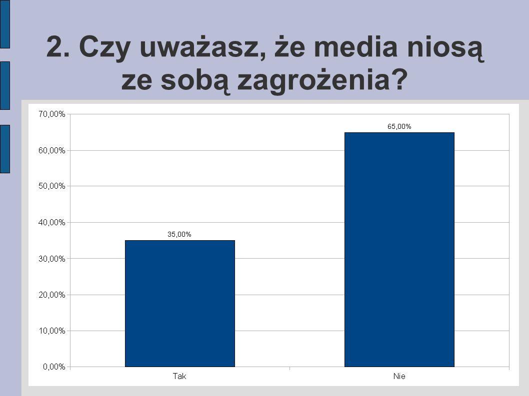 2. Czy uważasz, że media niosą ze sobą zagrożenia?