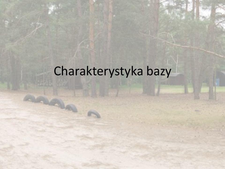 Informacja o terenie BAZA JEST: położona na terenie leśnym, wśród wielu drzew co powoduje że obszar jest zacieniony nawet podczas największych upałów położona w pewnej odległości od głównej drogi - baza nie jest ogrodzona przy jeziorze nie ma żadnych innych ośrodków, także całe jezioro jest do dyspozycji bazy