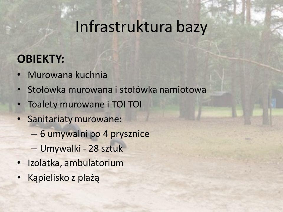 Infrastruktura bazy OBIEKTY: Murowana kuchnia Stołówka murowana i stołówka namiotowa Toalety murowane i TOI TOI Sanitariaty murowane: – 6 umywalni po