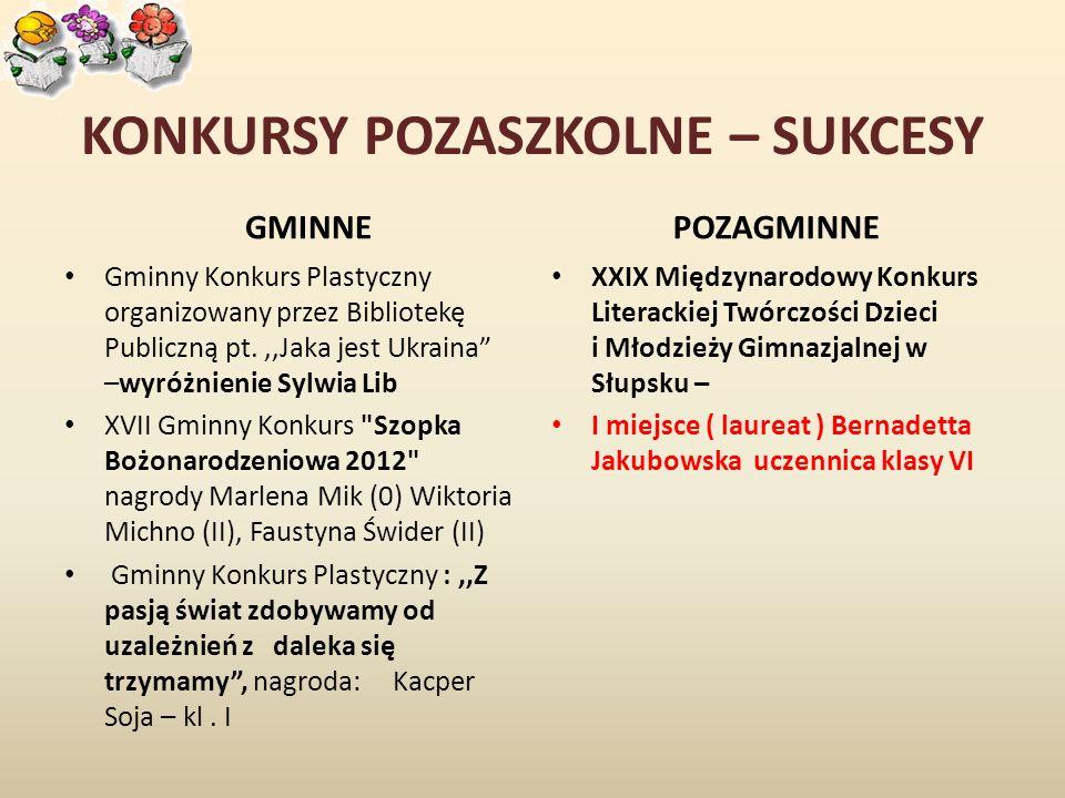 KONKURSY POZASZKOLNE – SUKCESY GMINNEPOZAGMINNE Gminny Konkurs Plastyczny organizowany przez Bibliotekę Publiczną pt.,,Jaka jest Ukraina –wyróżnienie