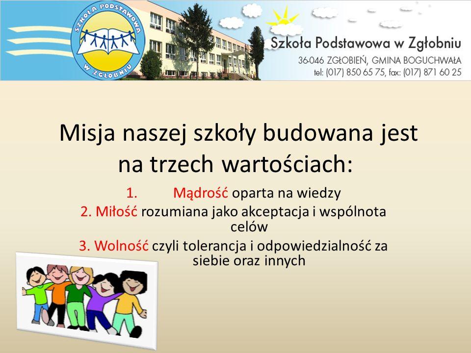 KONKURSY 2012/2013 SZKOLNE DLA KLAS 0-III SZKOLNE DLA KLAS IV-VI Lp Nazwa konkursu Termin 1.