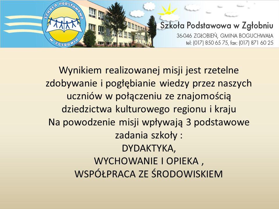 PROJEKTY i PROGRAMY EDUKACYJNE REALIZOWANE W KLASACH IV-VI termin : IX 2012 – VI 2013 1.SZKOLNY PROGRAM ROZWOJU UZDOLNIEŃ I ZAINTERESOWAŃ UCZNIÓW 2.SZKOLNY PROGRAM POPRAWY OSIĄGNIĘĆ UCZNIÓW W STANDARDZIE EGZAMINACYJNYM Czytanie, Pisanie ( zgodnie z wnioskami nadzoru pedagogicznego 2011/2012 )