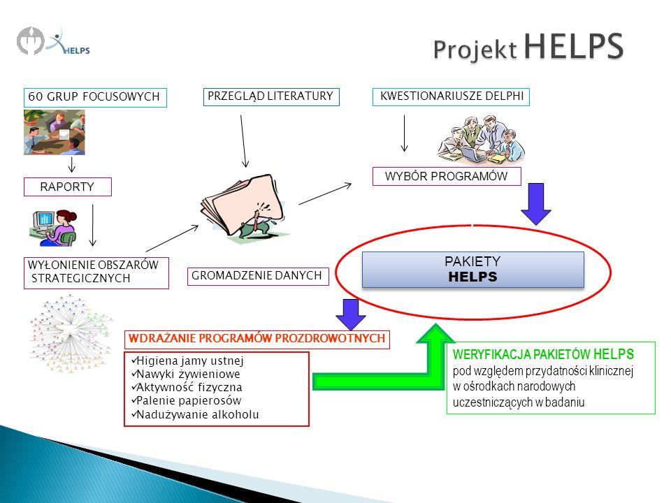 PAKIETY HELPS PAKIETY HELPS Rekomendowane przez HELPS badania przesiewowe i badania kontrolne Skrypt Motywowania do Zmiany tematyczne materiały edukacyjne DLA LEKARZYDLA PERSONELU ŚREDNIEGO