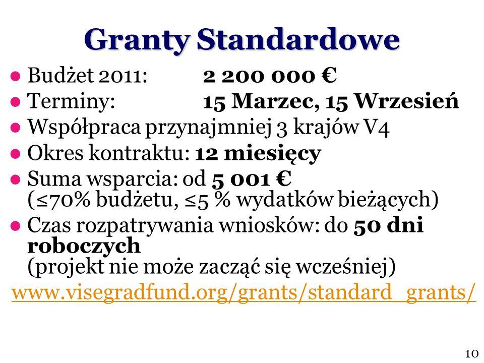 Granty Standardowe Budżet 2011: 2 200 000 Terminy: 15 Marzec, 15 Wrzesień Współpraca przynajmniej 3 krajów V4 Okres kontraktu: 12 miesięcy Suma wsparc