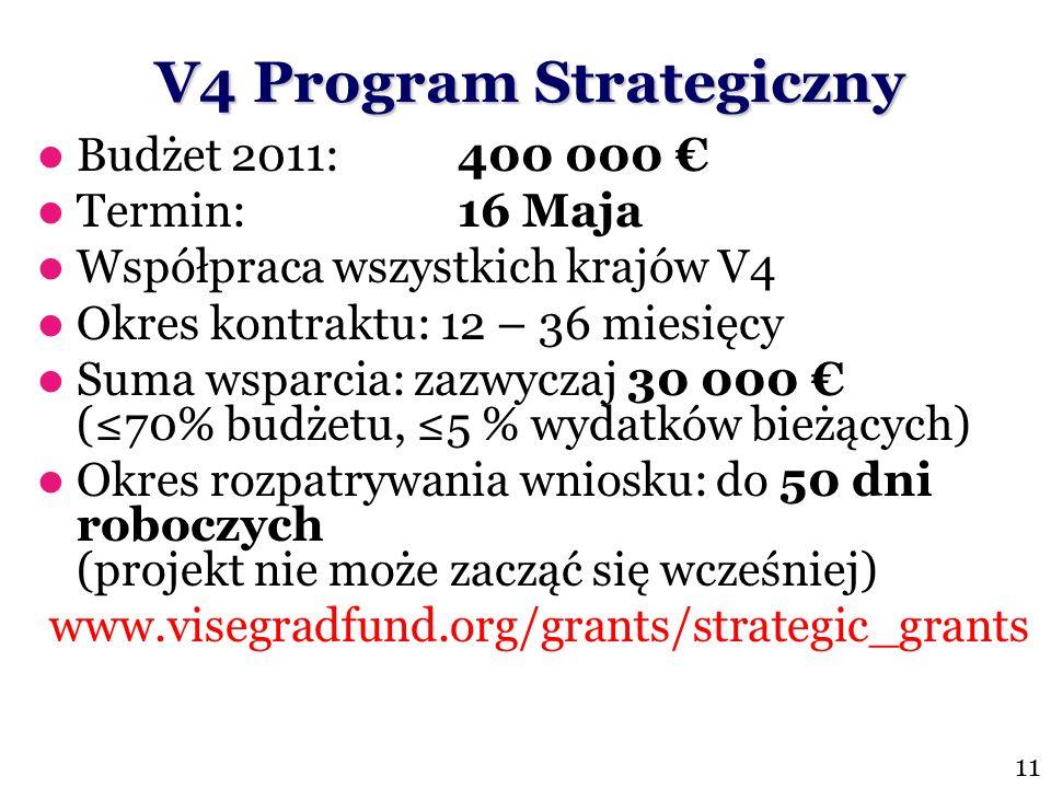V4 Program Strategiczny Budżet 2011: 400 000 Termin: 16 Maja Współpraca wszystkich krajów V4 Okres kontraktu: 12 – 36 miesięcy Suma wsparcia: zazwycza