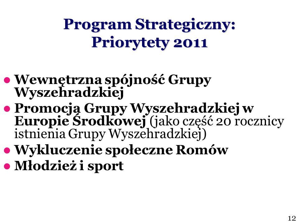 Program Strategiczny: Priorytety 2011 Wewnętrzna spójność Grupy Wyszehradzkiej Promocja Grupy Wyszehradzkiej w Europie Środkowej (jako część 20 roczni