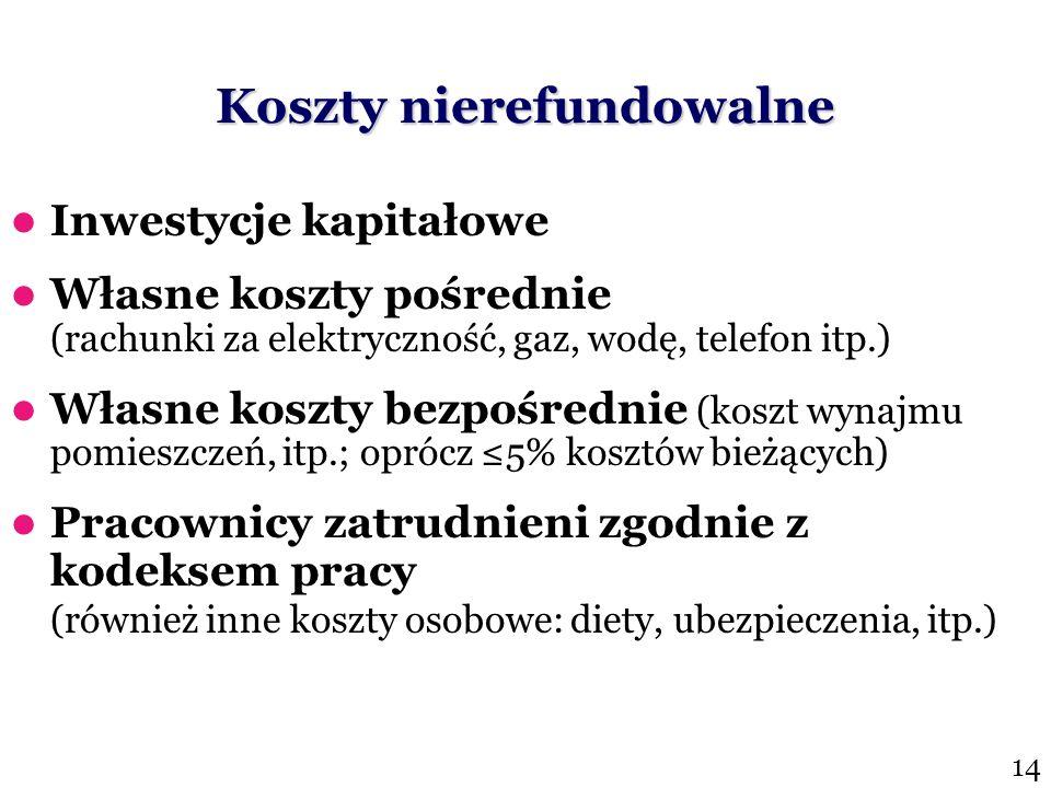 Koszty nierefundowalne Inwestycje kapitałowe Własne koszty pośrednie (rachunki za elektryczność, gaz, wodę, telefon itp.) Własne koszty bezpośrednie (