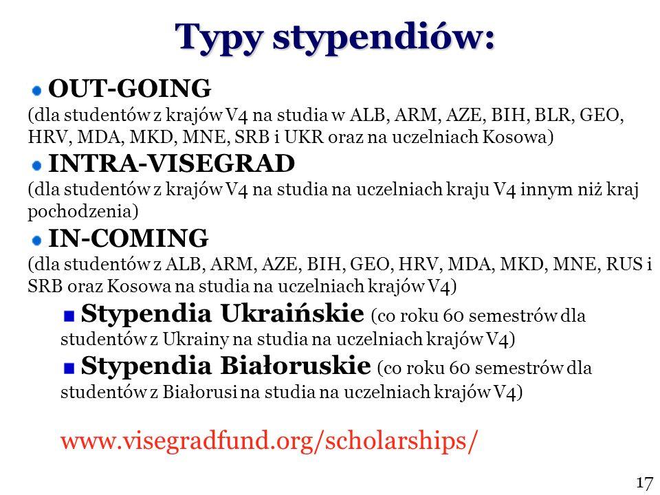 Typy stypendiów: 17 OUT-GOING (dla studentów z krajów V4 na studia w ALB, ARM, AZE, BIH, BLR, GEO, HRV, MDA, MKD, MNE, SRB i UKR oraz na uczelniach Ko
