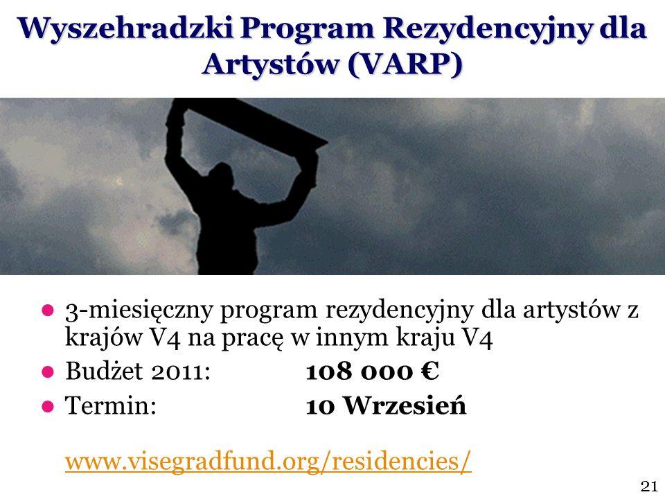 Wyszehradzki Program Rezydencyjny dla Artystów (VARP) 3-miesięczny program rezydencyjny dla artystów z krajów V4 na pracę w innym kraju V4 Budżet 2011