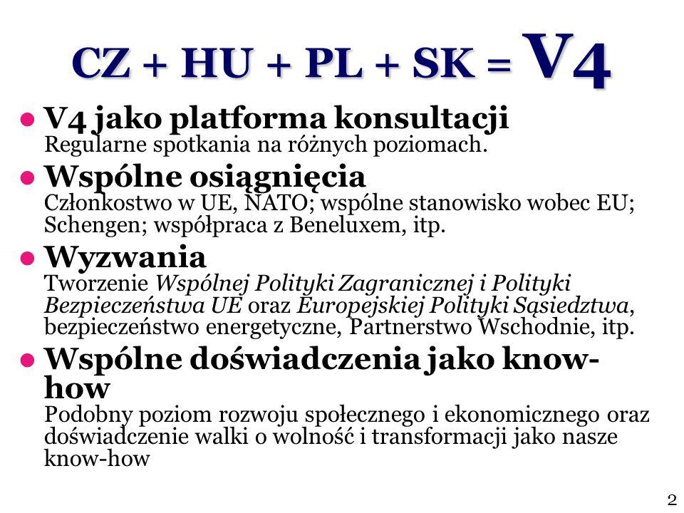 CZ + HU + PL + SK = V4 V4 jako platforma konsultacji Regularne spotkania na różnych poziomach. Wspólne osiągnięcia Członkostwo w UE, NATO; wspólne sta