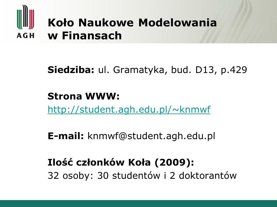 O Kole… - Zarząd Przewodniczący: Paulina Padykuła IV r.
