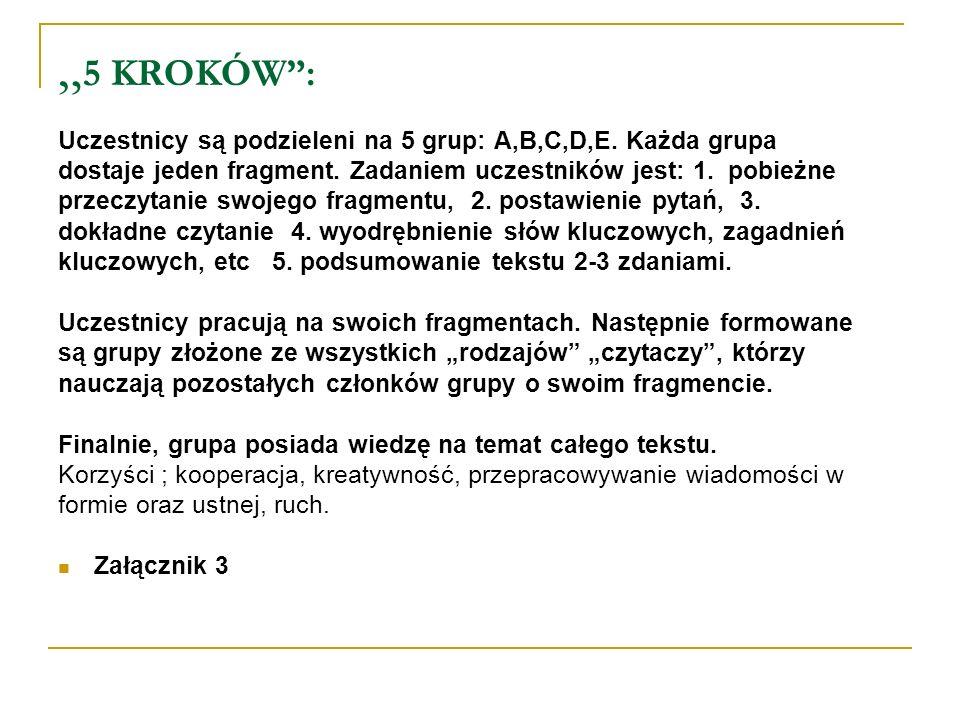 5 KROKÓW: Uczestnicy są podzieleni na 5 grup: A,B,C,D,E. Każda grupa dostaje jeden fragment. Zadaniem uczestników jest: 1. pobieżne przeczytanie swoje