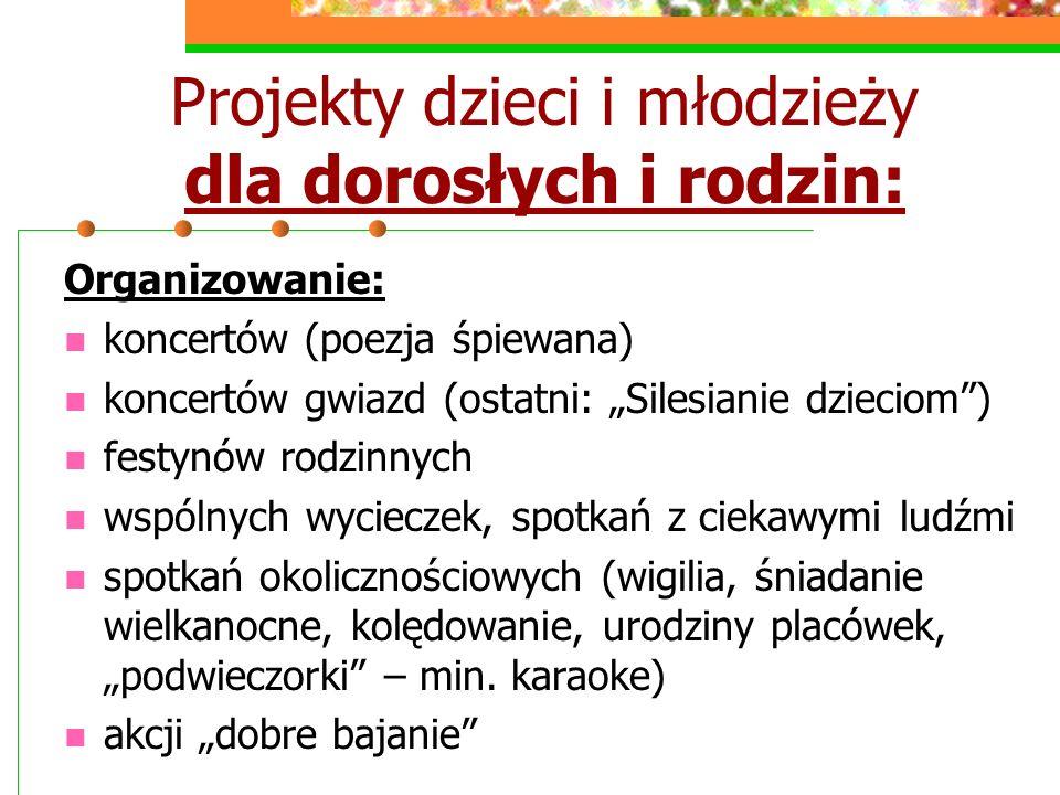 Organizowanie: koncertów (poezja śpiewana) koncertów gwiazd (ostatni: Silesianie dzieciom) festynów rodzinnych wspólnych wycieczek, spotkań z ciekawym