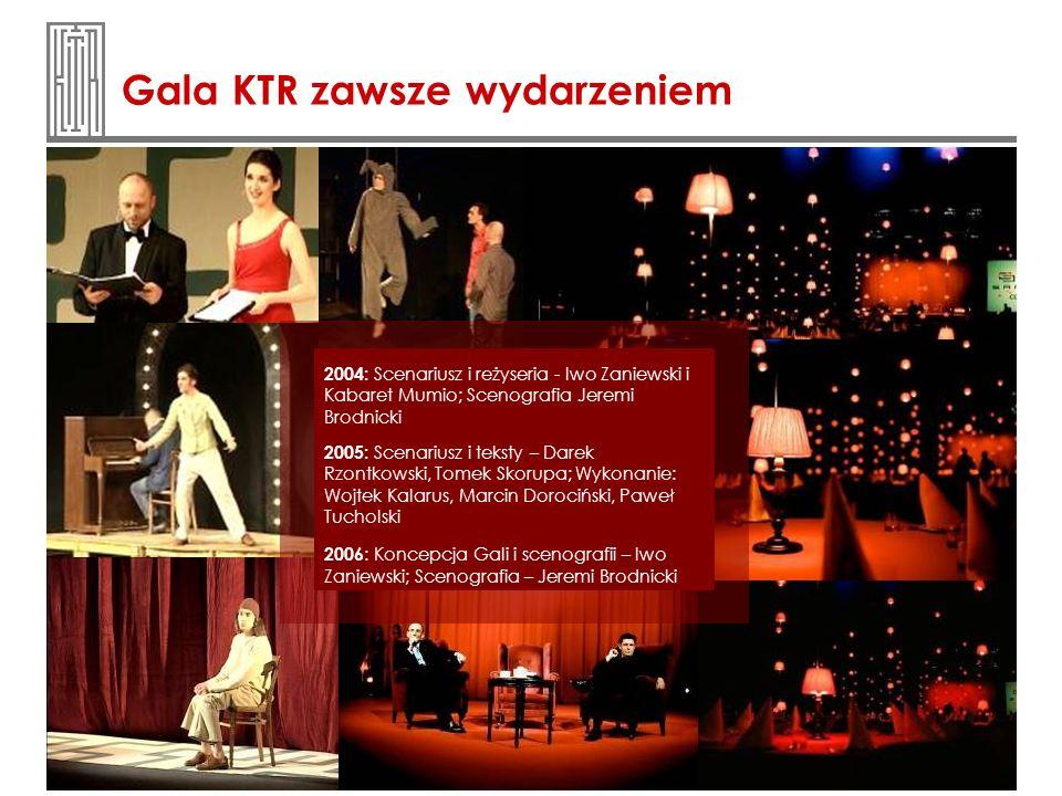 Gala KTR zawsze wydarzeniem 2004: Scenariusz i reżyseria - Iwo Zaniewski i Kabaret Mumio; Scenografia Jeremi Brodnicki 2005: Scenariusz i teksty – Dar