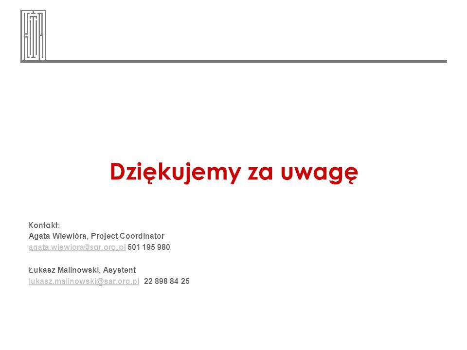 Dziękujemy za uwagę Kontakt: Agata Wiewióra, Project Coordinator agata.wiewiora @sar.org.plagata.wiewiora @sar.org.pl 501 195 980 Łukasz Malinowski, A