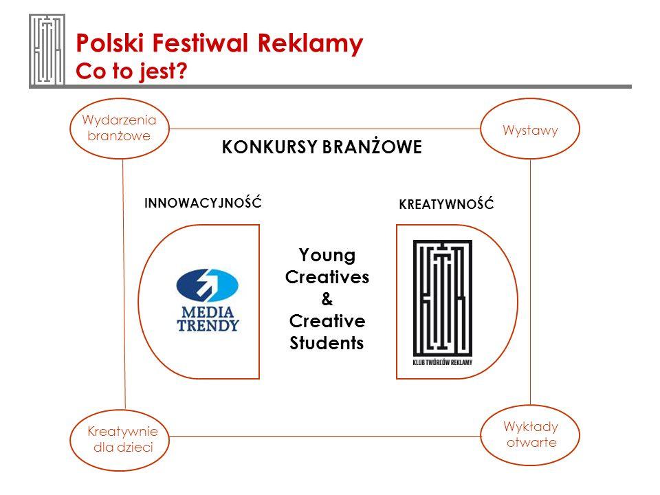 Kreatywnie dla dzieci Wystawy Wykłady otwarte KONKURSY BRANŻOWE INNOWACYJNOŚĆ KREATYWNOŚĆ Young Creatives & Creative Students Wydarzenia branżowe Pols