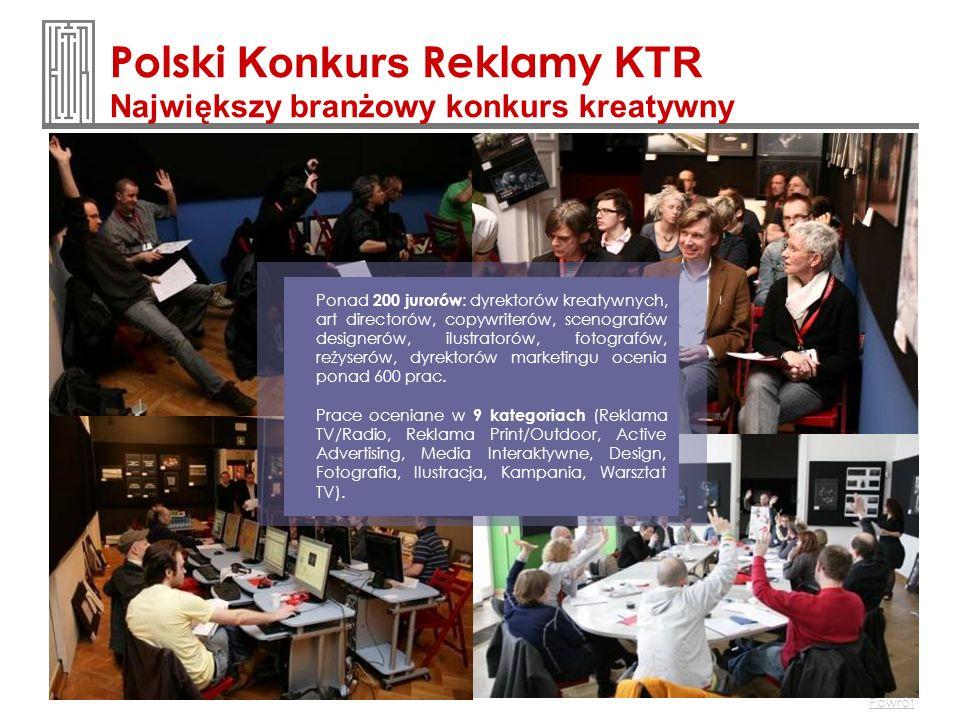 Polski Konkurs Reklamy KTR Największy branżowy konkurs kreatywny Ponad 200 jurorów : dyrektorów kreatywnych, art directorów, copywriterów, scenografów