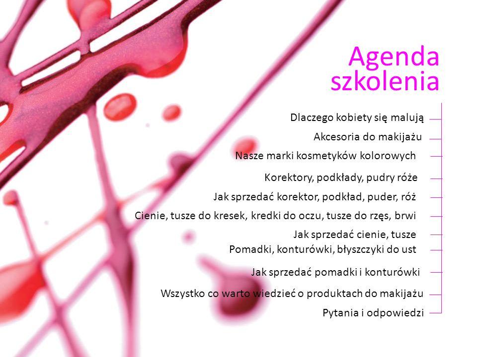 Agenda szkolenia Dlaczego kobiety się malują Nasze marki kosmetyków kolorowych Korektory, podkłady, pudry róże Akcesoria do makijażu Jak sprzedać kore
