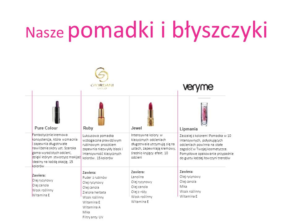 Jewel Lipmania Pure ColourRuby Nasze pomadki i błyszczyki Intensywne kolory w klasycznych odcieniach długotrwale utrzymują się na ustach, zapewniają k