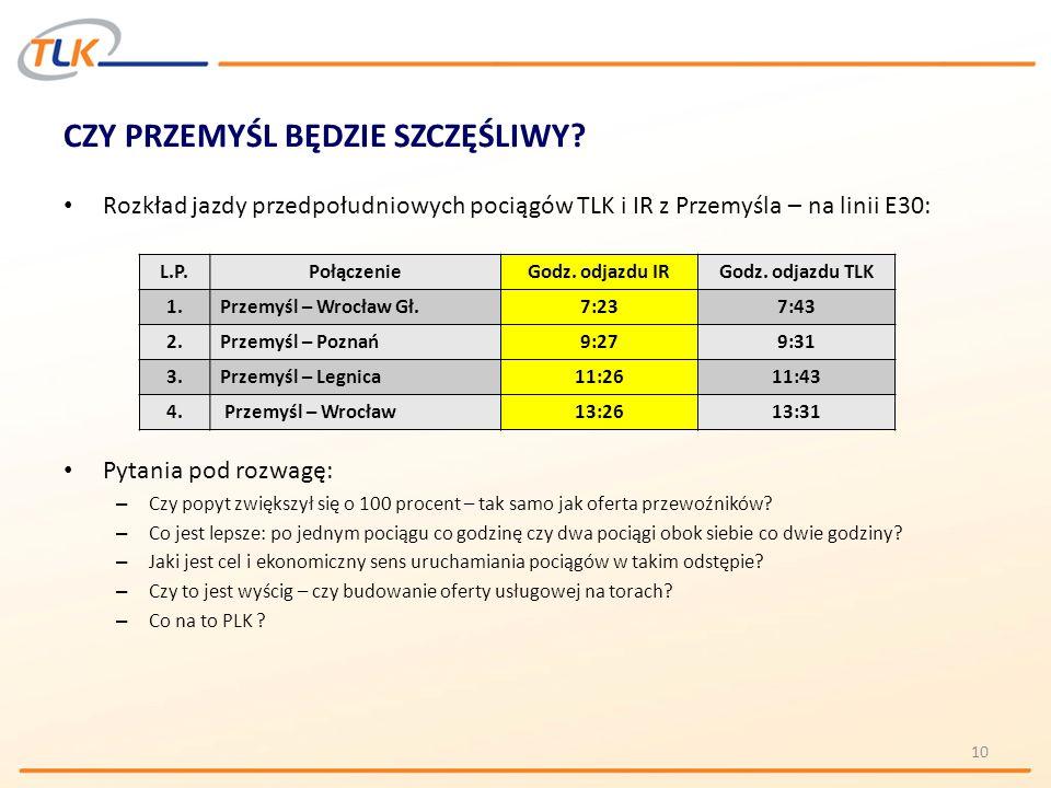 CZY PRZEMYŚL BĘDZIE SZCZĘŚLIWY? Rozkład jazdy przedpołudniowych pociągów TLK i IR z Przemyśla – na linii E30: Pytania pod rozwagę: – Czy popyt zwiększ