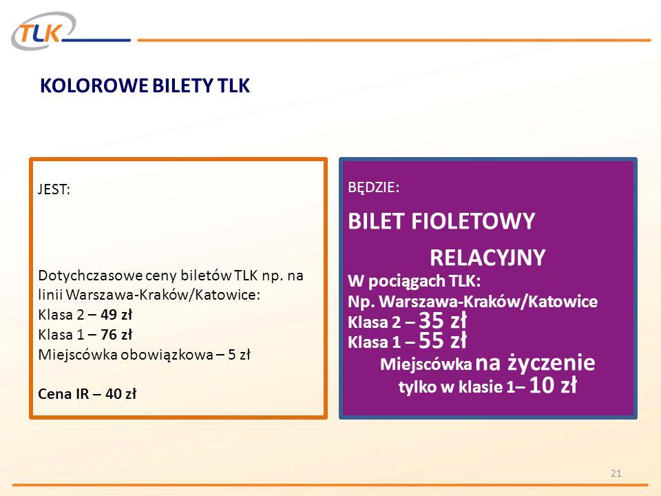 KOLOROWE BILETY TLK JEST: Dotychczasowe ceny biletów TLK np. na linii Warszawa-Kraków/Katowice: Klasa 2 – 49 zł Klasa 1 – 76 zł Miejscówka obowiązkowa