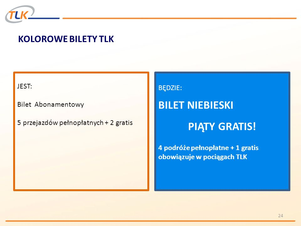 KOLOROWE BILETY TLK JEST: Bilet Abonamentowy 5 przejazdów pełnopłatnych + 2 gratis BĘDZIE: BILET NIEBIESKI PIĄTY GRATIS! 4 podróże pełnopłatne + 1 gra