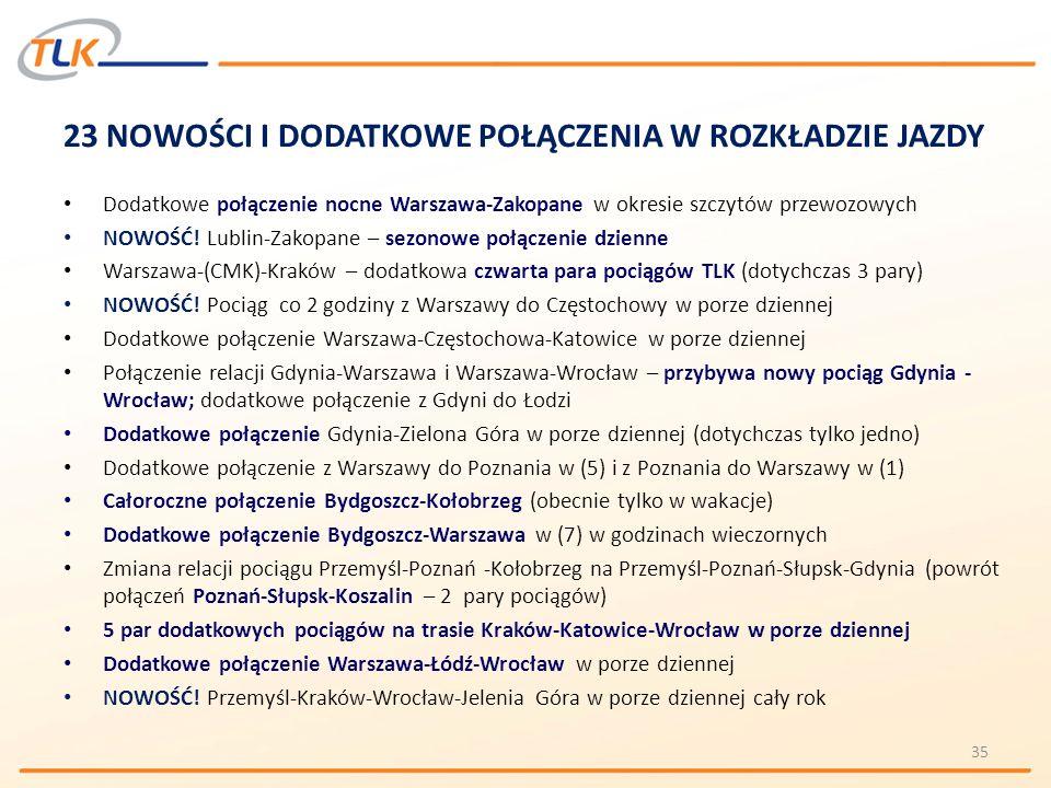 23 NOWOŚCI I DODATKOWE POŁĄCZENIA W ROZKŁADZIE JAZDY Dodatkowe połączenie nocne Warszawa-Zakopane w okresie szczytów przewozowych NOWOŚĆ! Lublin-Zakop