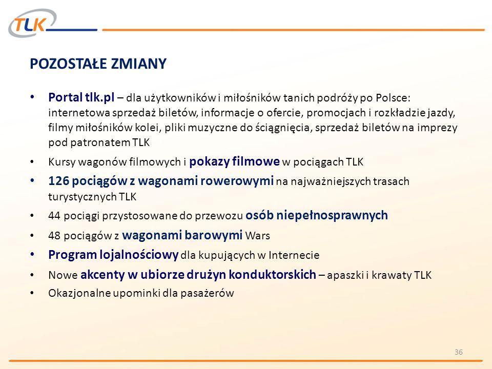 POZOSTAŁE ZMIANY Portal tlk.pl – dla użytkowników i miłośników tanich podróży po Polsce: internetowa sprzedaż biletów, informacje o ofercie, promocjac
