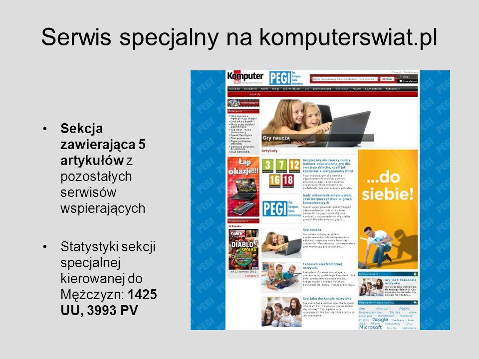 Serwis specjalny na komputerswiat.pl Sekcja zawierająca 5 artykułów z pozostałych serwisów wspierających Statystyki sekcji specjalnej kierowanej do Mężczyzn: 1425 UU, 3993 PV