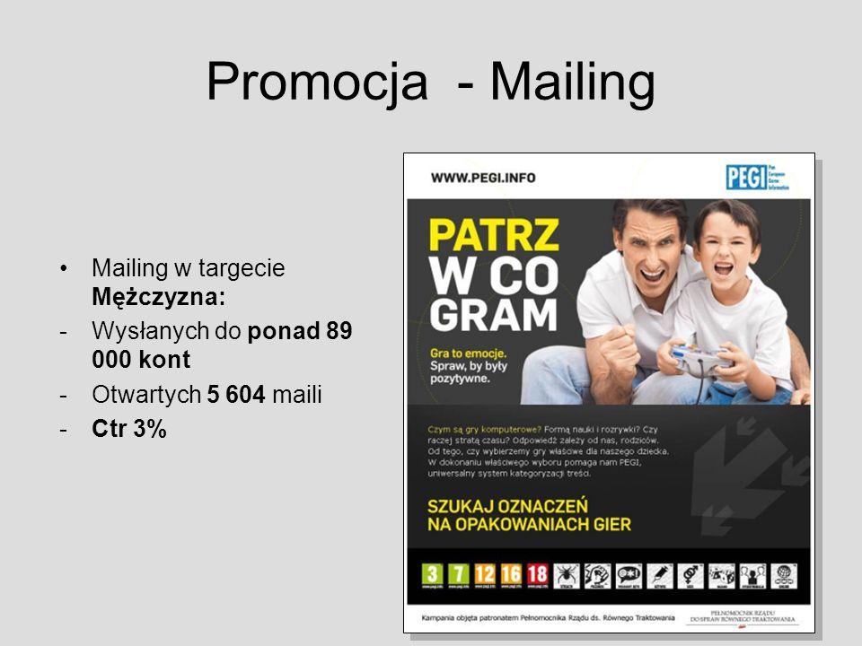 Promocja - Mailing Mailing w targecie Mężczyzna: -Wysłanych do ponad 89 000 kont -Otwartych 5 604 maili -Ctr 3%