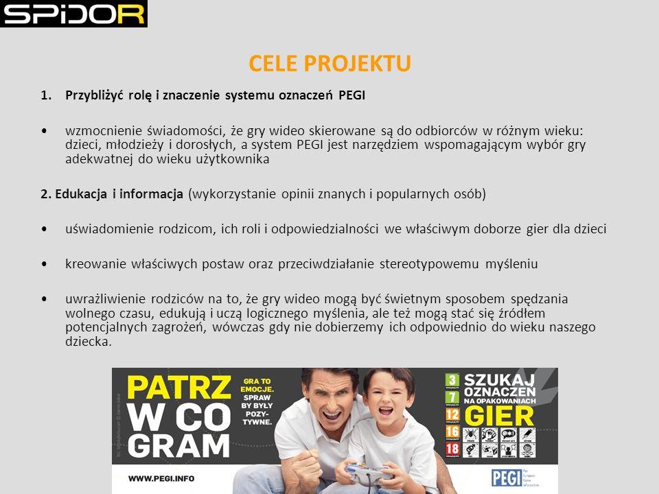 CELE PROJEKTU 1.Przybliżyć rolę i znaczenie systemu oznaczeń PEGI wzmocnienie świadomości, że gry wideo skierowane są do odbiorców w różnym wieku: dzieci, młodzieży i dorosłych, a system PEGI jest narzędziem wspomagającym wybór gry adekwatnej do wieku użytkownika 2.