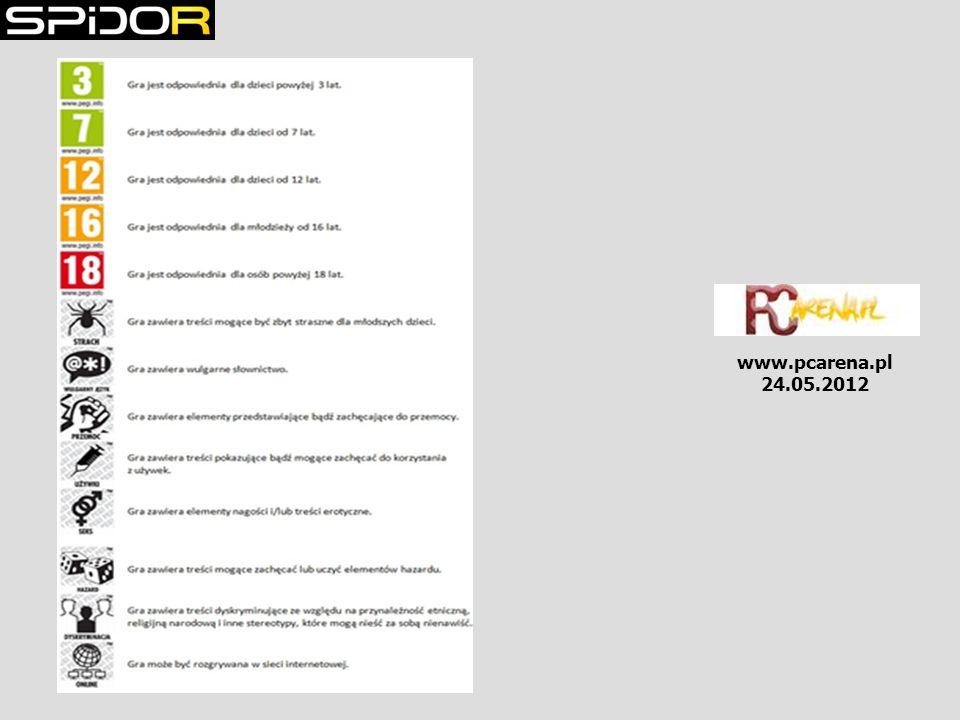 www.pcarena.pl 24.05.2012
