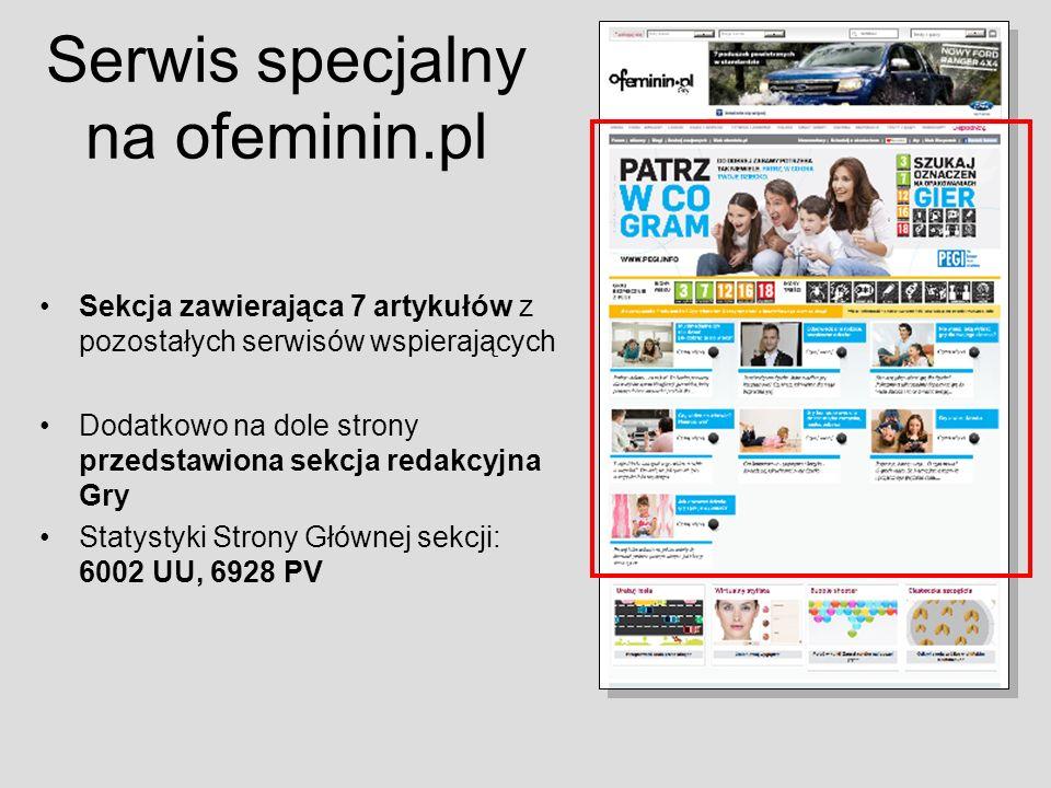 Sekcja zawierająca 7 artykułów z pozostałych serwisów wspierających Dodatkowo na dole strony przedstawiona sekcja redakcyjna Gry Statystyki Strony Głównej sekcji: 6002 UU, 6928 PV Serwis specjalny na ofeminin.pl